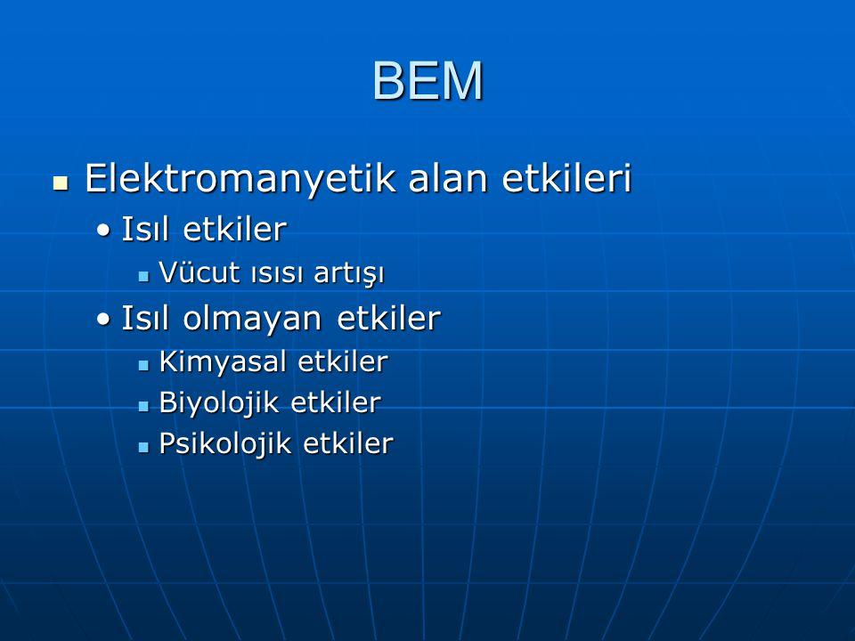 BEM Elektromanyetik alan etkileri Elektromanyetik alan etkileri Isıl etkilerIsıl etkiler Vücut ısısı artışı Vücut ısısı artışı Isıl olmayan etkilerIsı