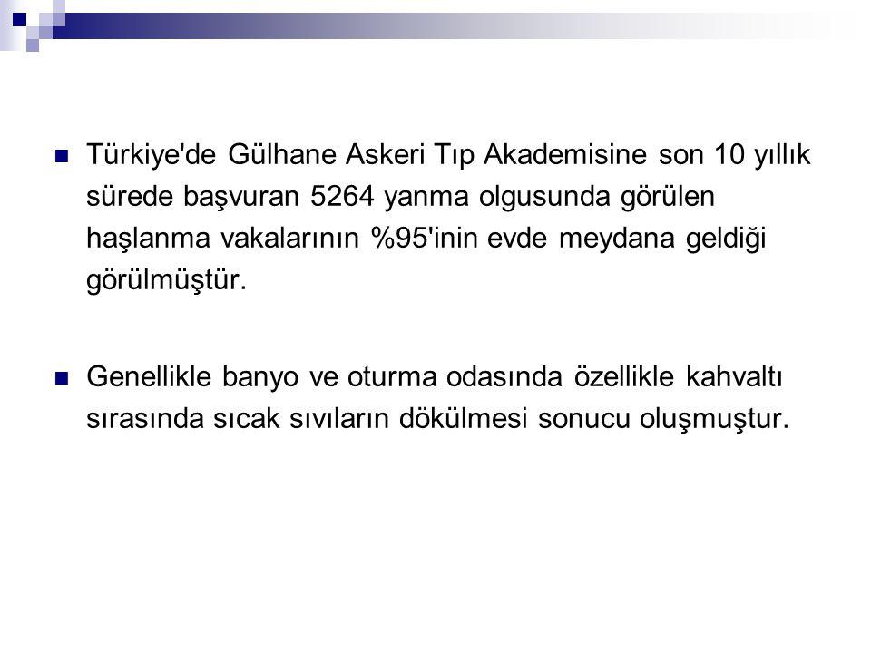 Türkiye de Gülhane Askeri Tıp Akademisine son 10 yıllık sürede başvuran 5264 yanma olgusunda görülen haşlanma vakalarının %95 inin evde meydana geldiği görülmüştür.