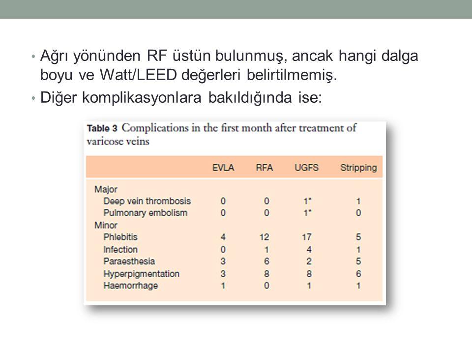 Ağrı yönünden RF üstün bulunmuş, ancak hangi dalga boyu ve Watt/LEED değerleri belirtilmemiş.