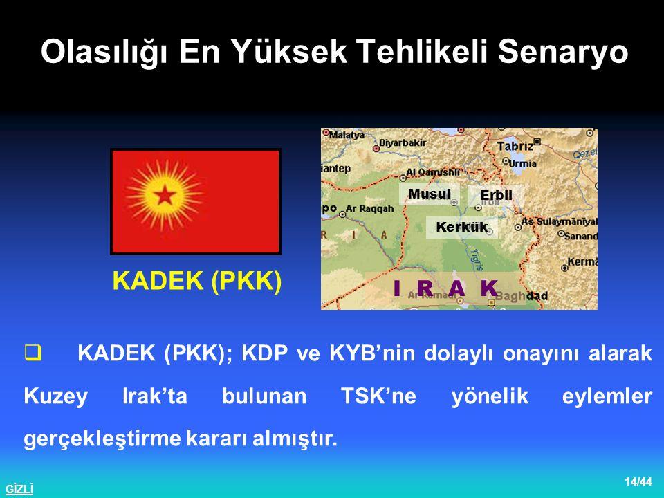 GİZLİ 15/44  Bölgedeki Türkmenler gelişmeleri kaygıyla izlemektedir.