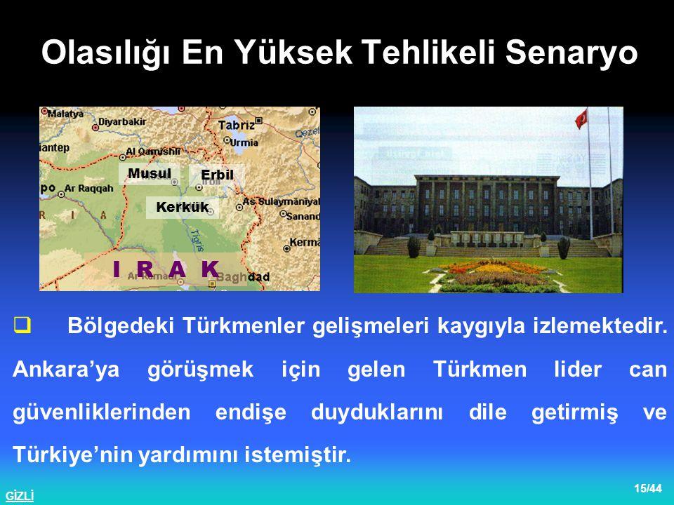 GİZLİ 16/44  Türkiye, gelişmelerden duyduğu rahatsızlığı ABD'ne ileterek Irak'ın toprak bütünlüğü konusunda kendisine verilen güvencenin sağlanmasını aksi takdirde bölgeye müdahaleye zorunlu kalınacağını bildirmiştir.
