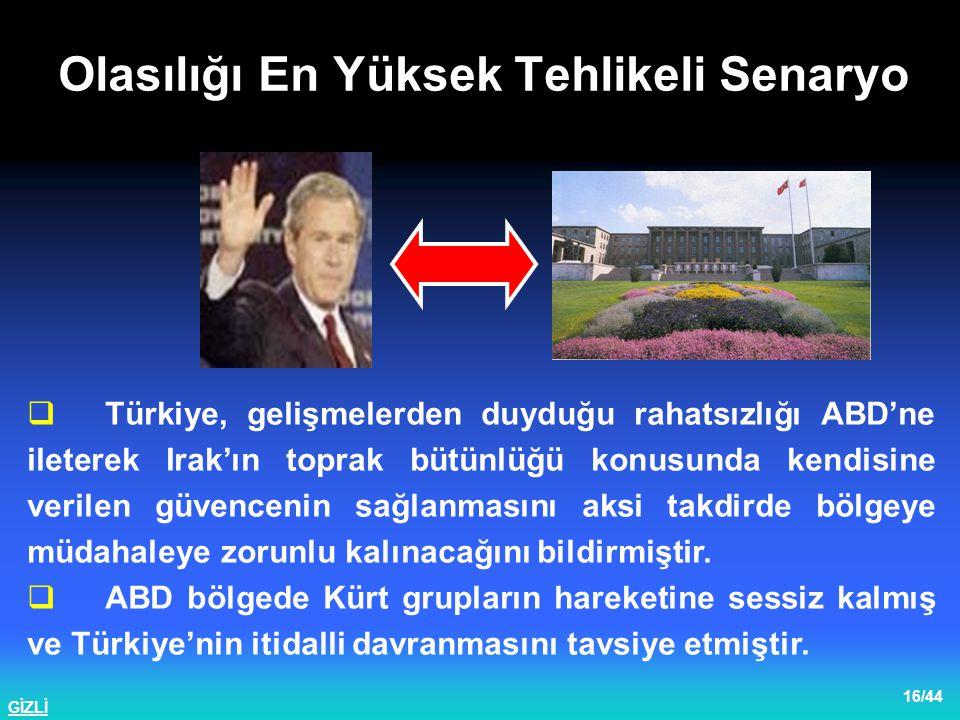 GİZLİ 17/44  BM genel sekreteri Kofi ANNAN'ın Kıbrıs konusunda gündeme getirdiği barış planı;  GKRY tarafından üzerinde görüşülmek kaydı ile kabul edilmiş,  KKTC ise planın bu hali ile kabulünün mümkün olmadığını açıklamıştır.