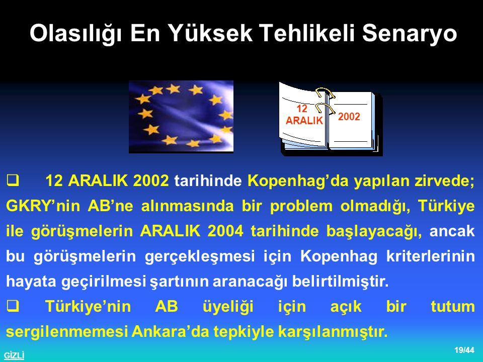 GİZLİ 20/44  AB'nin Türkiye'ye vermiş olduğu vaatleri yerine getirmedeki isteksizliği ve Papa'nın, hıristiyanlık vizyonunun oluşturulan AB anayasasında temel faktör olması gerektiği yönündeki düşünceleri nedeniyle,  Türkiye'nin AB ile ilişkileri kopma noktasına gelmiştir.