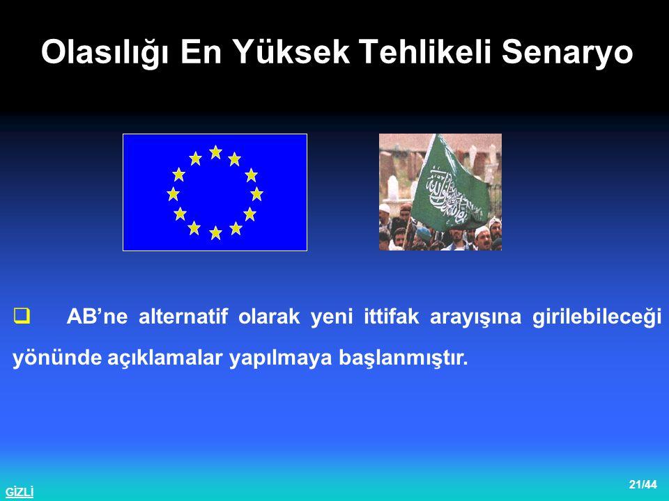GİZLİ 22/44  Türkiye'nin Kıbrıs'ta BM planını kabul etmeyerek taviz vermemesi,  AB tarafından GKRY'nin tam üyeliğinin kabulü sonrasında  Ada'da gerginlik artmıştır.