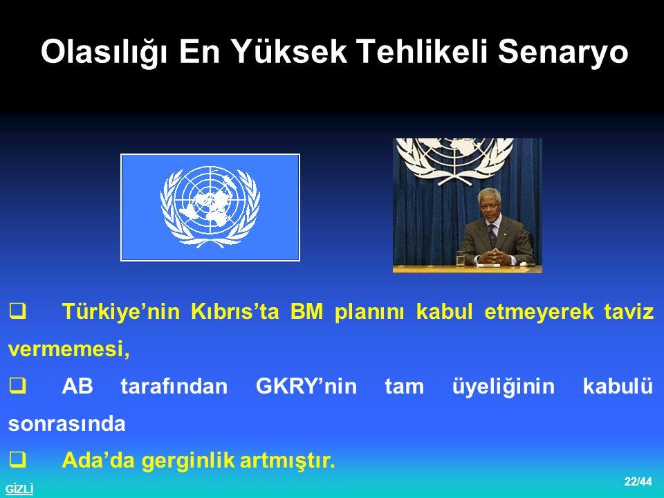 GİZLİ 23/44  Bu gelişmeler üzerine KKTC ile Türkiye arasında alınan ekonomik ve dış ilişkiler konularında entegrasyon kararı yürürlüğe girmiştir.