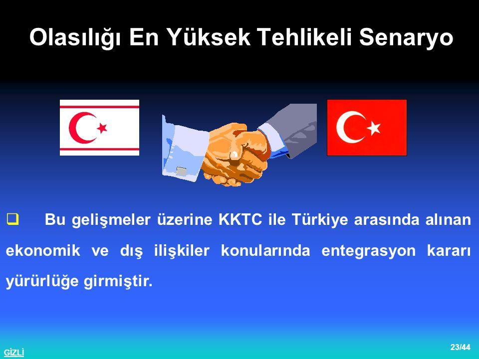 GİZLİ 24/44  AB'nin tutumundan destek alan ve Türkiye'nin Irak'a karşı giriştiği harekattan kaynaklanan hassasiyeti istismar etmek isteyen Yunanistan, karasularını 12 mile çıkardığını ve AB deniz hududunun bu hattan geçtiğini açıklamıştır.
