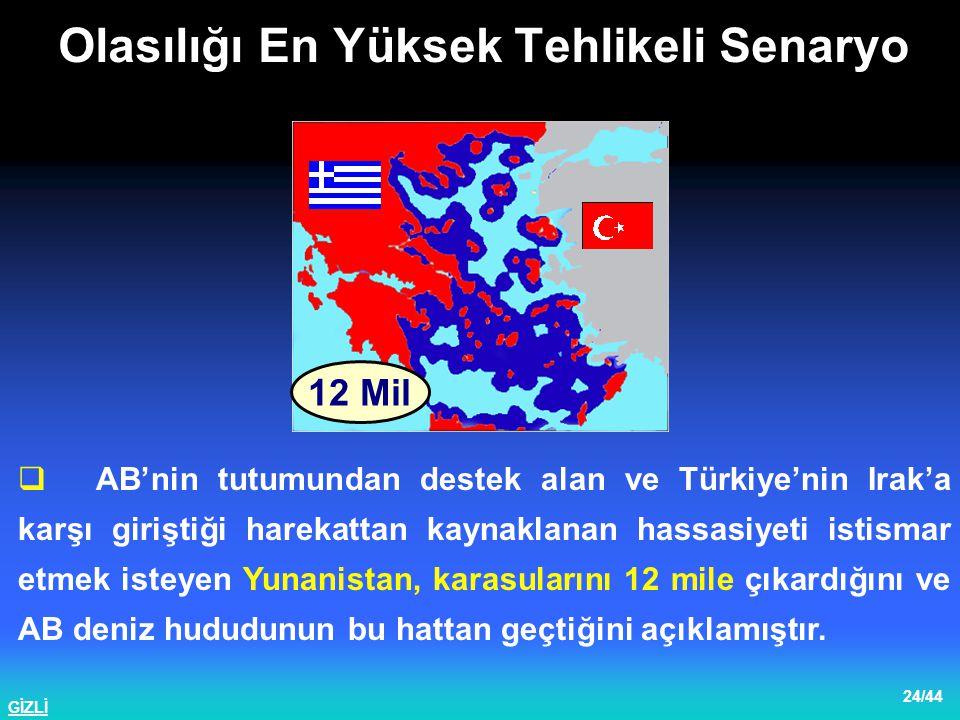 GİZLİ 25/44 Olasılığı En Yüksek Tehlikeli Senaryo  Bu kararı kabul etmeyen Türkiye; Yunanistan'ın 6 mil olan karasularının uzantısındaki açık denizde faaliyetlerinin devam edeceğini bildirmiştir.
