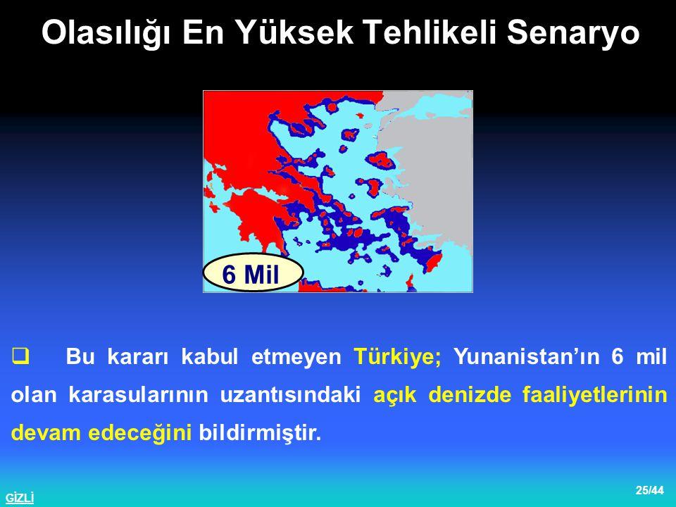 GİZLİ 26/44  Rusya Federasyonu,  Suriye,  Ermenistan tarafsızlığını korurken,  Bazı batılı ülkeler siyasi alanda Yunanistan'a destek vermekte,  İran ise Türkiye'deki rejime karşı örtülü destek vermeyi sürdürmektedir.