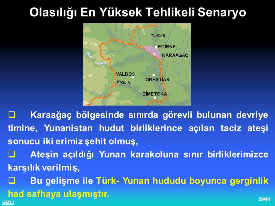 GİZLİ 30/44 Olasılığı En Yüksek Tehlikeli Senaryo 02 Şubat 2003 Kısmi Seferberlik İlanı