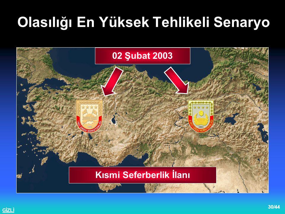 GİZLİ 31/44 Güneydoğu Anadolu'da terör olaylarının artması, K.Irak'taki Kürt Gruplarla gerginlik ABD'nin harekat öncesi verdiği sözleri tutmaması ve bu konudaki isteksizliği, Kopenhag zirvesi sonucunda AB ile Türkiye ilişkilerinin kopma noktasına gelmesi İrticai kesimlerin islam devleti kurma özlemlerini fiilen harekete geçirmiştir.