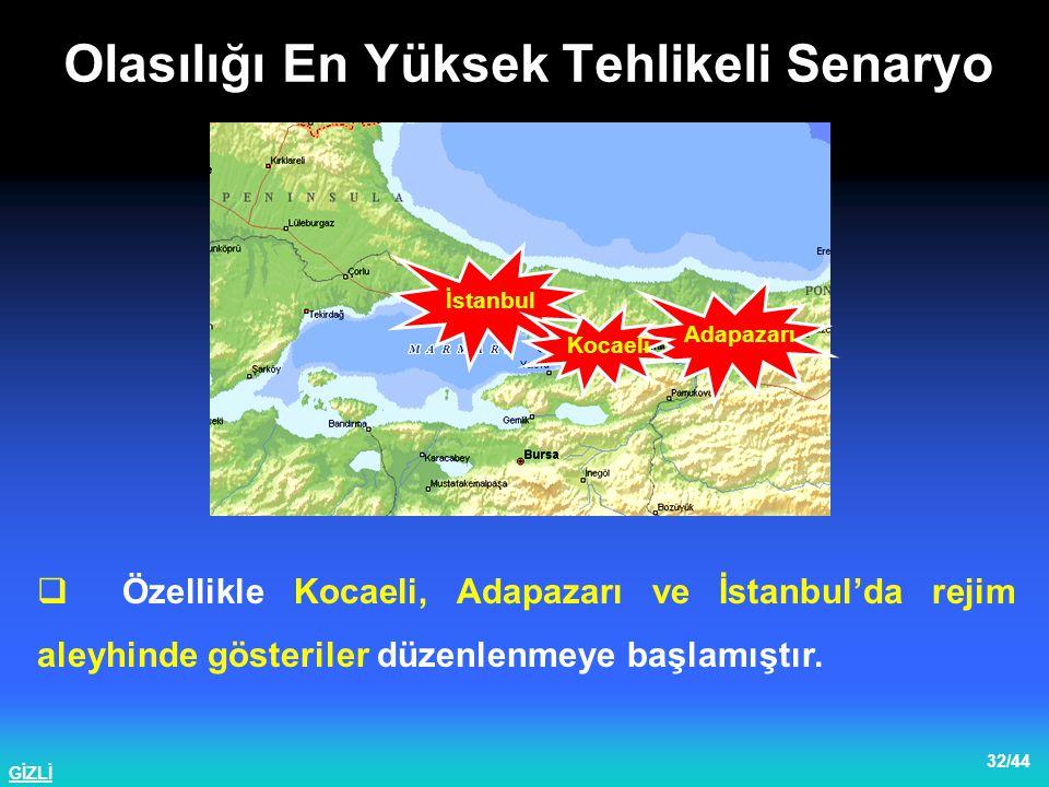 GİZLİ 33/44  22 Şubat 2002 tarihinde İzmit'te bir grup ilköğretim okulu müdürü ve öğretmenleri çeşitli kamu kurum ve kuruluşlarında türban ve başörtüsü yasağını protesto etmeye yönelik kanunsuz bir yürüyüş yapmaya teşebbüs etmiştir.