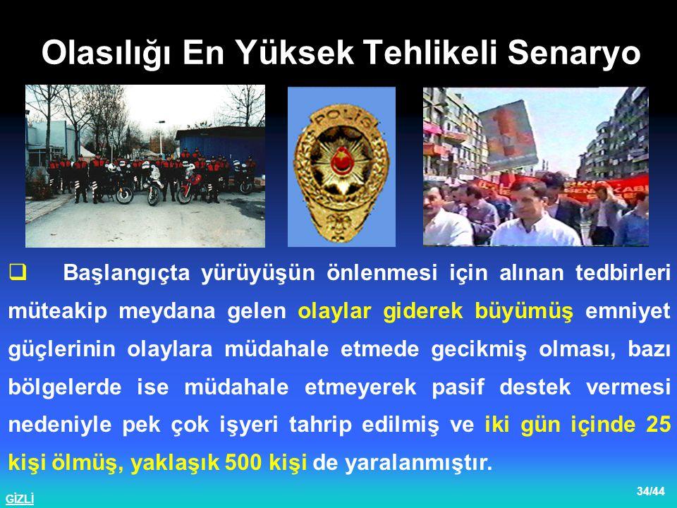 GİZLİ 35/44  İstanbul Fatih'te 28 Şubat 2002 tarihinde aşırı dinciler tarafından Atatürkçü düşünceyi savunan dernek binalarına yapılan saldırı sonucunda çıkan çatışmalarda çok sayıda bina ve iş yeri tahrip edilmiş, olayların İstanbul genelinde yayılması sonucu 30'un üzerinde insan ölmüştür.