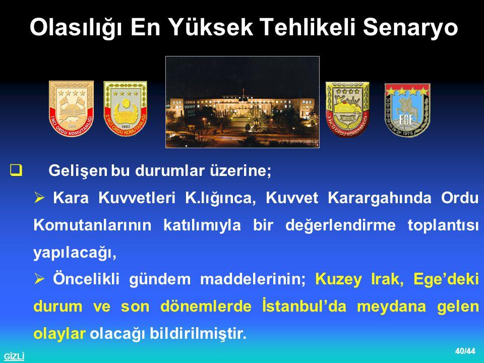 GİZLİ 41/44 Kuzey Irak'ta bir harekatın başlatılabileceği, Kıbrıs konusunda uygulanacak hal tarzları Yunanistan'ın geri adım atmasını sağlayacak tedbirler iç tehdide yönelik geliştirilecek hareket tarzları İÇ TEHDİT