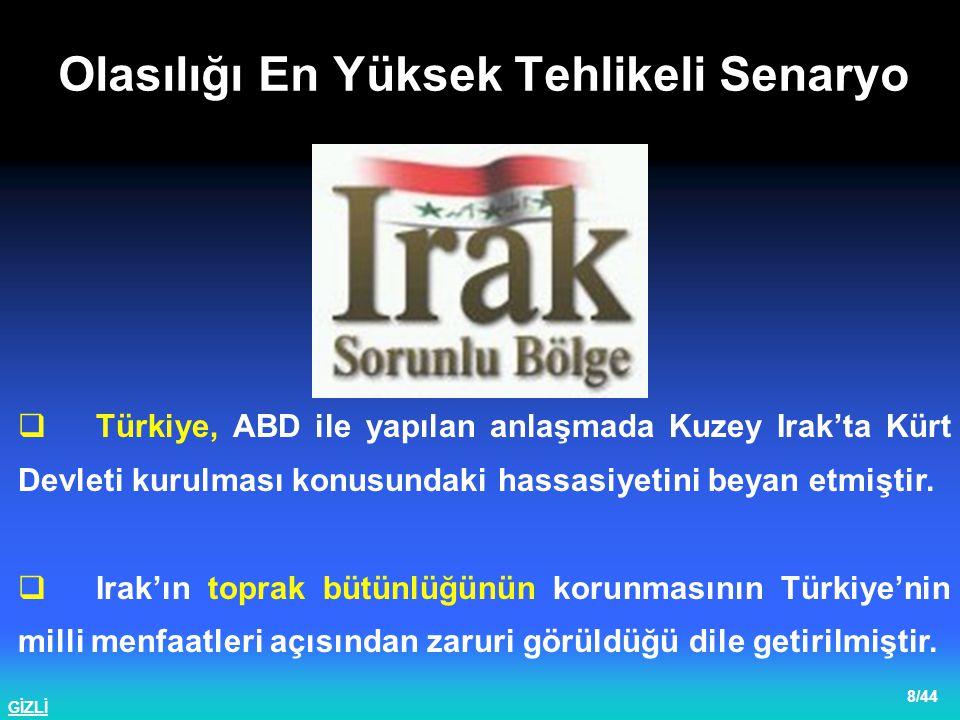 GİZLİ 9/44  Türkiye'nin bu konulardaki çekincelerine ABD tarafından güvence verilmesi ve harekat sonrası oluşacak durum için verilen vaatler üzerine Türkiye ABD'ne destek sözü vermiş ve üslerini kullanıma açmıştır.
