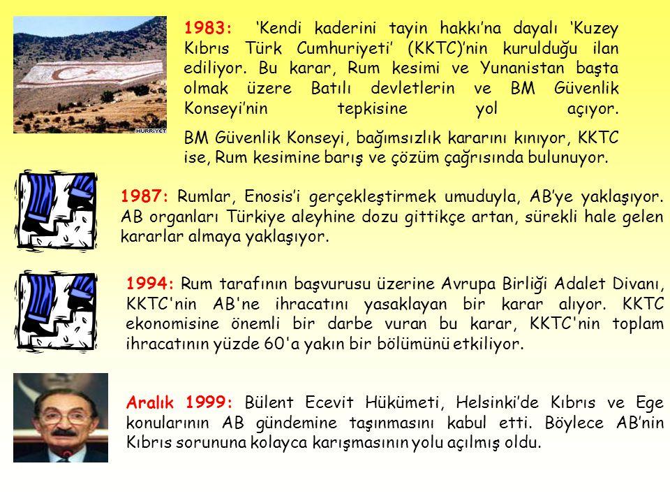 1983: 'Kendi kaderini tayin hakkı'na dayalı 'Kuzey Kıbrıs Türk Cumhuriyeti' (KKTC)'nin kurulduğu ilan ediliyor. Bu karar, Rum kesimi ve Yunanistan baş