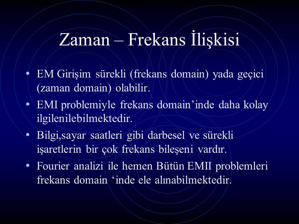 Zaman – Frekans İlişkisi EM Girişim sürekli (frekans domain) yada geçici (zaman domain) olabilir. EMI problemiyle frekans domain'inde daha kolay ilgil