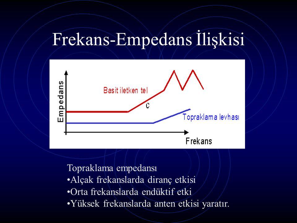 Frekans-Empedans İlişkisi Topraklama empedansı Alçak frekanslarda diranç etkisi Orta frekanslarda endüktif etki Yüksek frekanslarda anten etkisi yarat