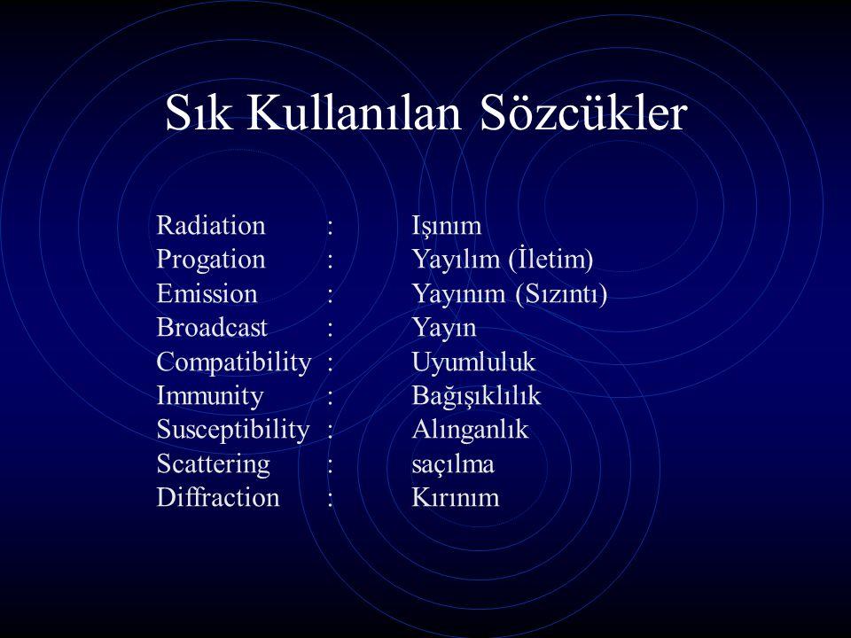 Sık Kullanılan Sözcükler Radiation:Işınım Progation:Yayılım (İletim) Emission:Yayınım (Sızıntı) Broadcast:Yayın Compatibility:Uyumluluk Immunity:Bağış