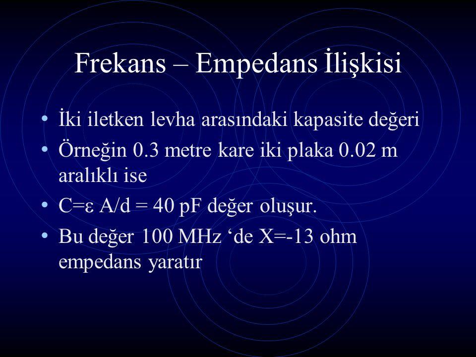 Frekans – Empedans İlişkisi İki iletken levha arasındaki kapasite değeri Örneğin 0.3 metre kare iki plaka 0.02 m aralıklı ise C=  A/d = 40 pF değer