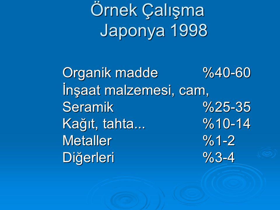 Örnek Çalışma Japonya 1998 Organik madde%40-60 İnşaat malzemesi, cam, Seramik%25-35 Kağıt, tahta...%10-14 Metaller%1-2 Diğerleri%3-4