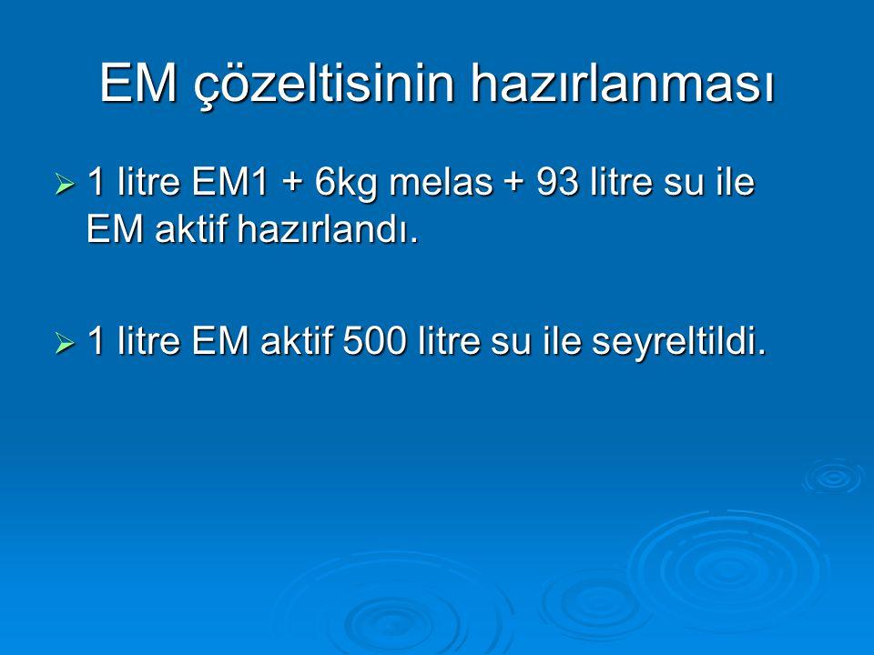 EM çözeltisinin hazırlanması  1 litre EM1 + 6kg melas + 93 litre su ile EM aktif hazırlandı.  1 litre EM aktif 500 litre su ile seyreltildi.