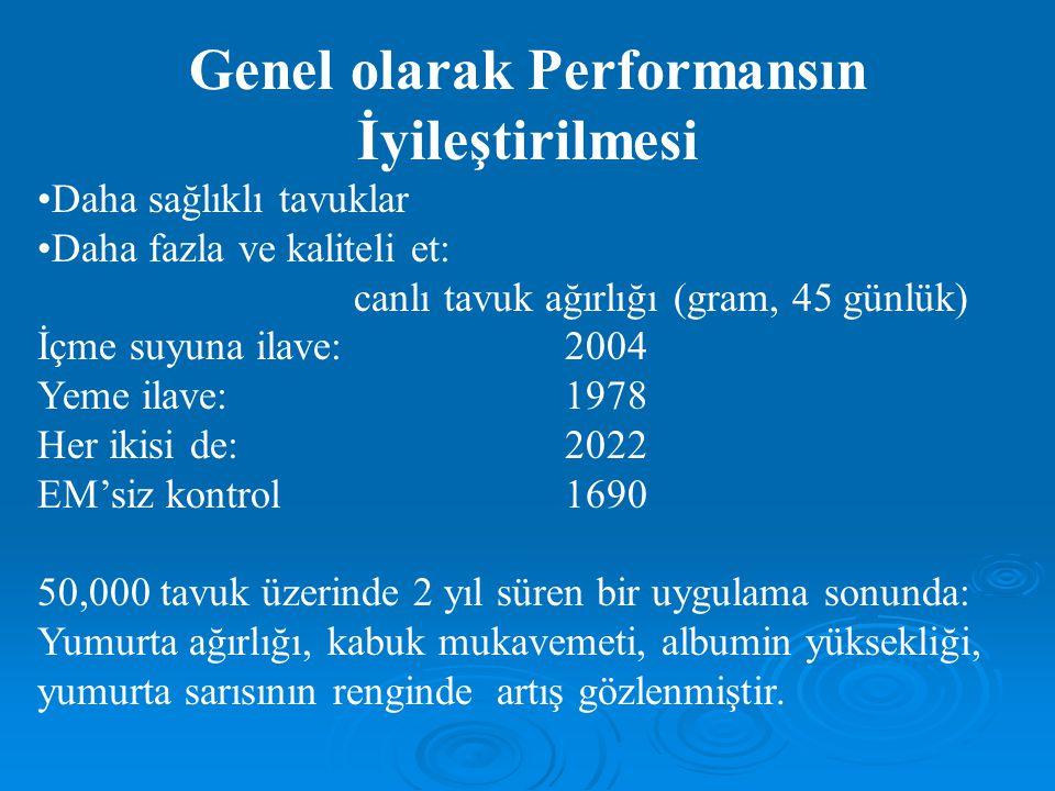 Genel olarak Performansın İyileştirilmesi Daha sağlıklı tavuklar Daha fazla ve kaliteli et: canlı tavuk ağırlığı (gram, 45 günlük) İçme suyuna ilave:2