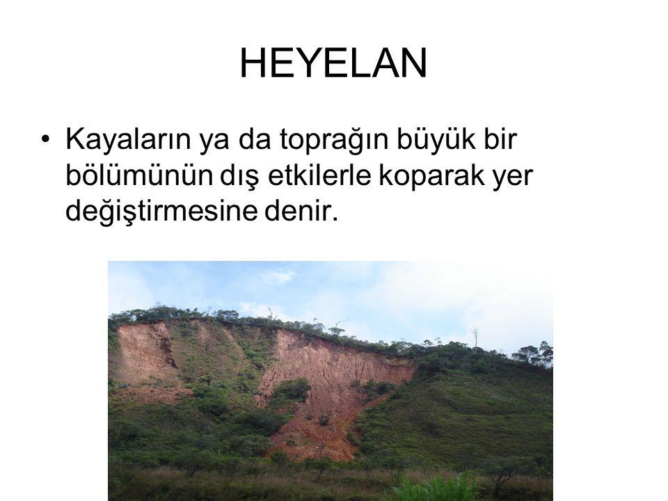 HEYELAN Kayaların ya da toprağın büyük bir bölümünün dış etkilerle koparak yer değiştirmesine denir.