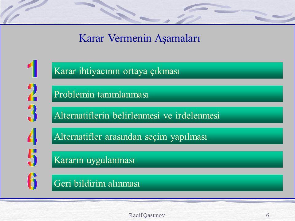 Raqif Qasımov6 Karar Vermenin Aşamaları Problemin tanımlanması Alternatifler arasından seçim yapılması Karar ihtiyacının ortaya çıkması Kararın uygula