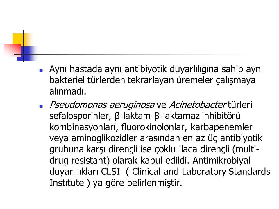 Aynı hastada aynı antibiyotik duyarlılığına sahip aynı bakteriel türlerden tekrarlayan üremeler çalışmaya alınmadı. Pseudomonas aeruginosa ve Acinetob