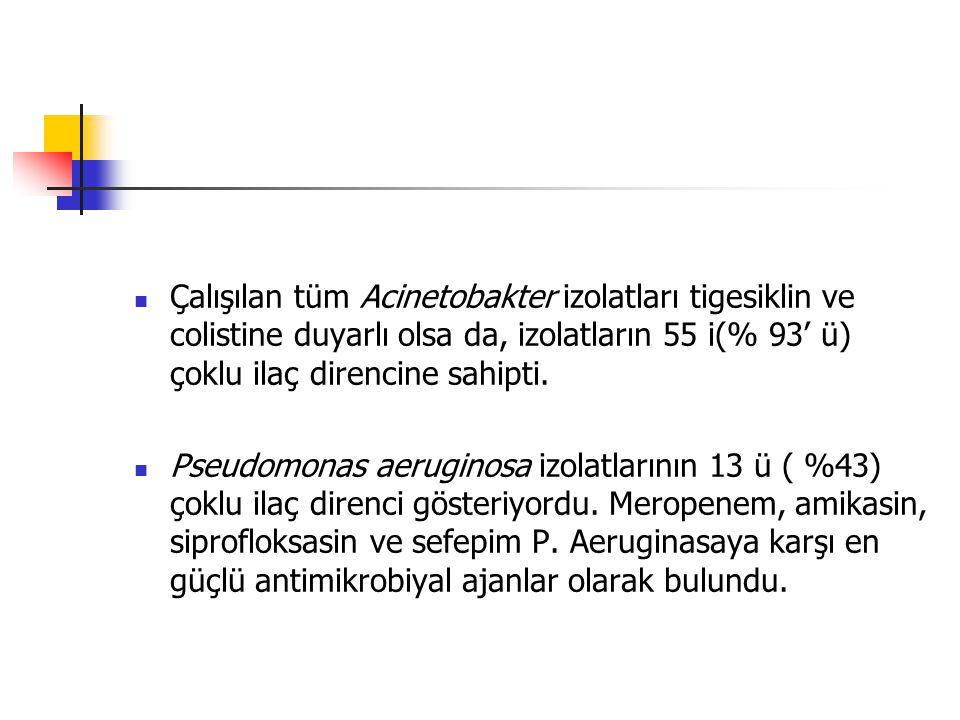 Çalışılan tüm Acinetobakter izolatları tigesiklin ve colistine duyarlı olsa da, izolatların 55 i(% 93' ü) çoklu ilaç direncine sahipti. Pseudomonas ae