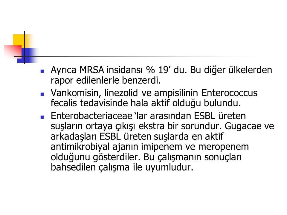 Ayrıca MRSA insidansı % 19' du. Bu diğer ülkelerden rapor edilenlerle benzerdi. Vankomisin, linezolid ve ampisilinin Enterococcus fecalis tedavisinde