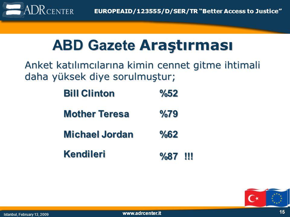 www.adrcenter.it Istanbul, February 13, 2009 EUROPEAID/123555/D/SER/TR Better Access to Justice 15 ABD Gazete Araştırması Anket katılımcılarına kimin cennet gitme ihtimali daha yüksek diye sorulmuştur; Bill Clinton Michael Jordan Mother Teresa Kendileri %52 %62 %79 %87 !!!