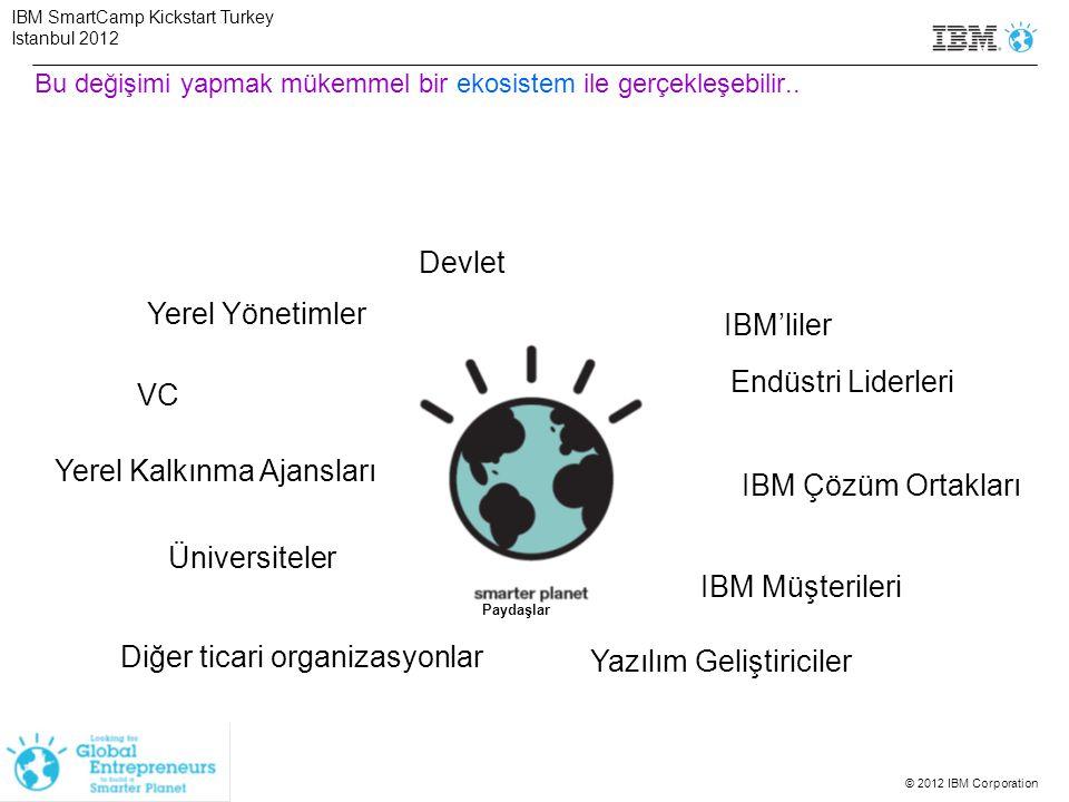 © 2012 IBM Corporation Bu değişimi yapmak mükemmel bir ekosistem ile gerçekleşebilir.. Devlet VC Yerel Kalkınma Ajansları Üniversiteler IBM Müşteriler