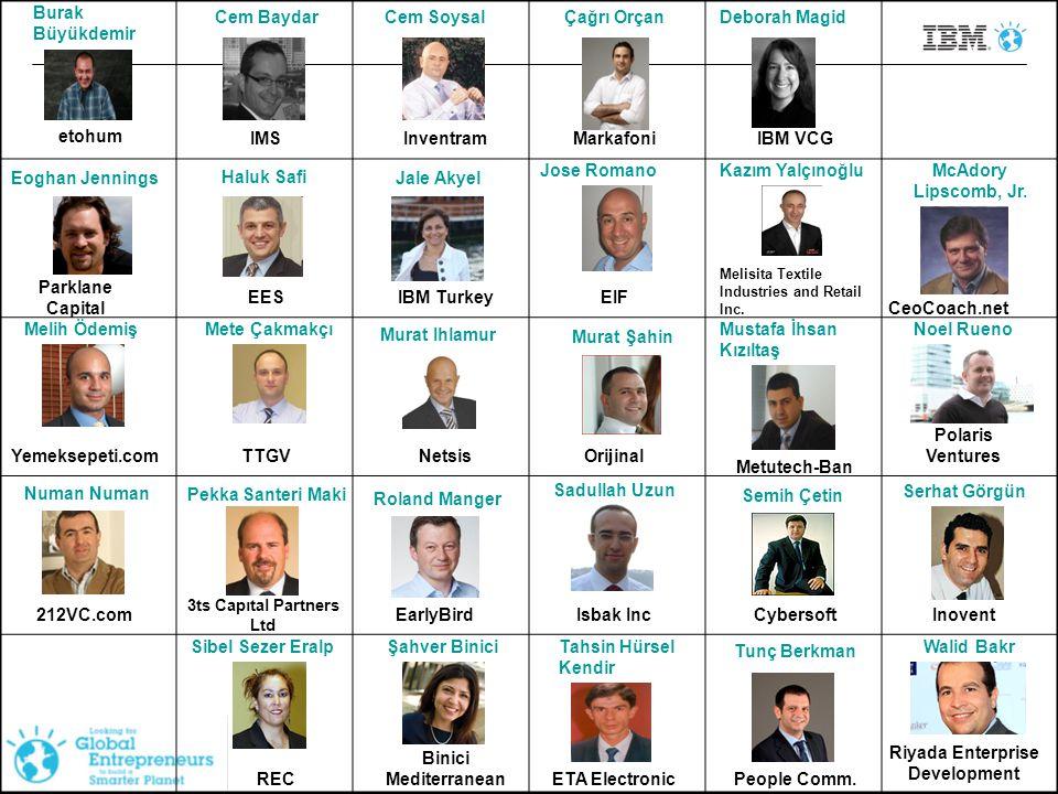© 2011 IBM Corporation IBM SmartCamp Kickstart Turkey Istanbul 2012 Katıldığınız için teşekkürler.