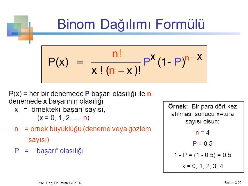 Binom Dağılımı Formülü P(x) = her bir denemede P başarı olasılığı ile n denemede x başarının olasılığı x = örnekteki 'başarı' sayısı, (x = 0, 1, 2,...