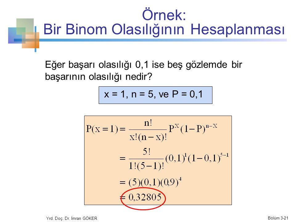 Örnek: Bir Binom Olasılığının Hesaplanması Eğer başarı olasılığı 0,1 ise beş gözlemde bir başarının olasılığı nedir? x = 1, n = 5, ve P = 0,1 Yrd. Doç