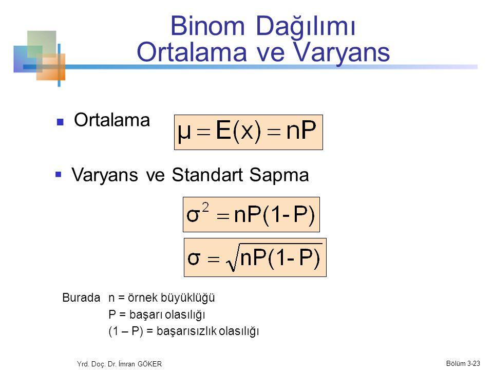 Binom Dağılımı Ortalama ve Varyans Ortalama  Varyans ve Standart Sapma Buradan = örnek büyüklüğü P = başarı olasılığı (1 – P) = başarısızlık olasılığ