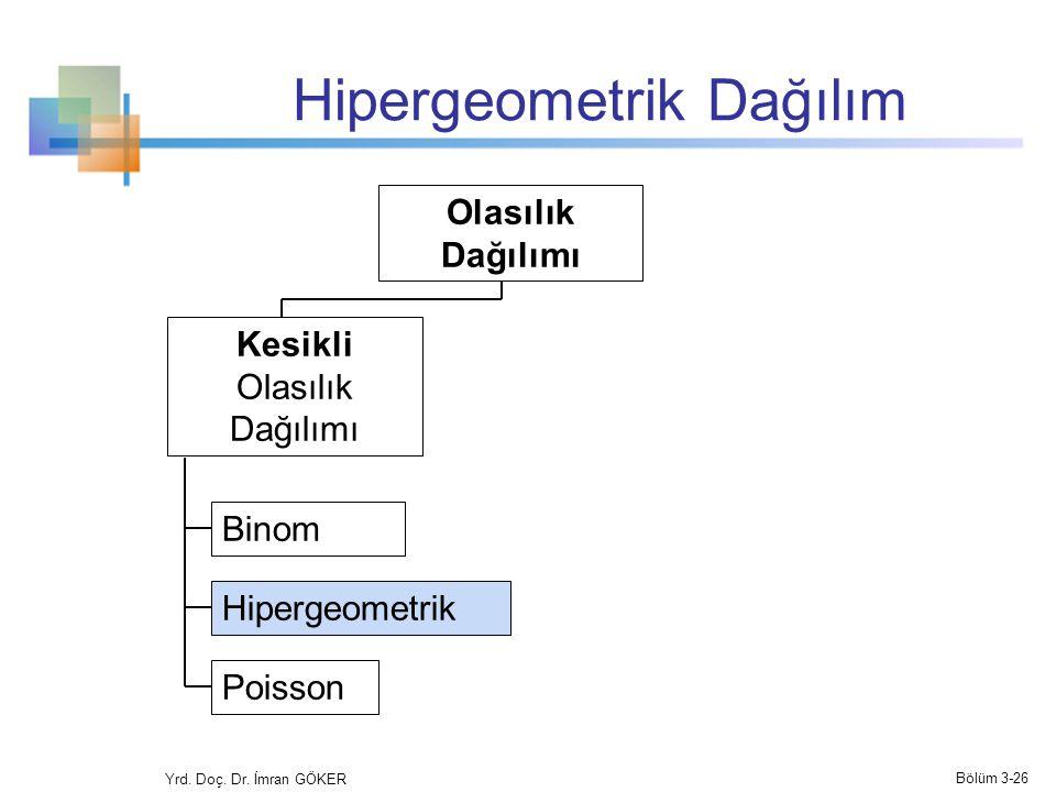 Hipergeometrik Dağılım Binom Poisson Olasılık Dağılımı Kesikli Olasılık Dağılımı Hipergeometrik Yrd. Doç. Dr. İmran GÖKER Bölüm 3-26