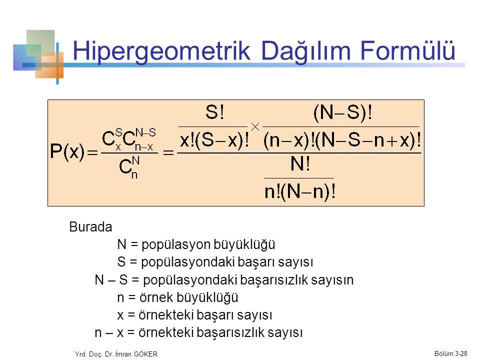 Hipergeometrik Dağılım Formülü Burada N = popülasyon büyüklüğü S = popülasyondaki başarı sayısı N – S = popülasyondaki başarısızlık sayısın n = örnek
