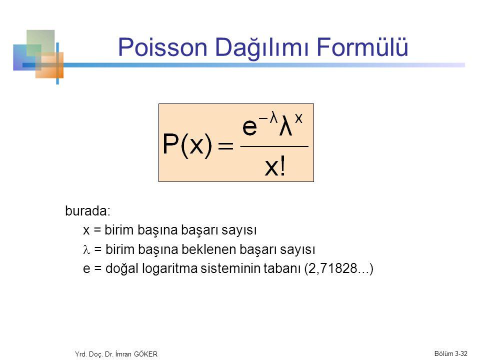 Poisson Dağılımı Formülü burada: x = birim başına başarı sayısı = birim başına beklenen başarı sayısı e = doğal logaritma sisteminin tabanı (2,71828..