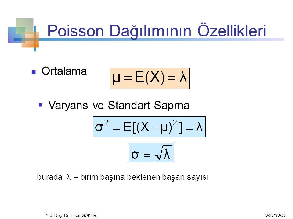 Poisson Dağılımının Özellikleri Ortalama  Varyans ve Standart Sapma burada = birim başına beklenen başarı sayısı Yrd. Doç. Dr. İmran GÖKER Bölüm 3-33
