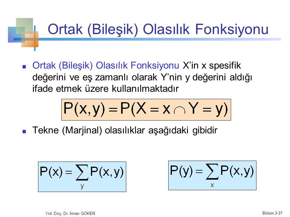 Ortak (Bileşik) Olasılık Fonksiyonu Ortak (Bileşik) Olasılık Fonksiyonu X'in x spesifik değerini ve eş zamanlı olarak Y'nin y değerini aldığı ifade et