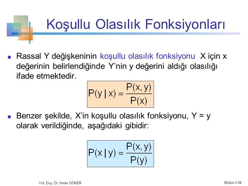 Koşullu Olasılık Fonksiyonları Rassal Y değişkeninin koşullu olasılık fonksiyonu X için x değerinin belirlendiğinde Y'nin y değerini aldığı olasılığı