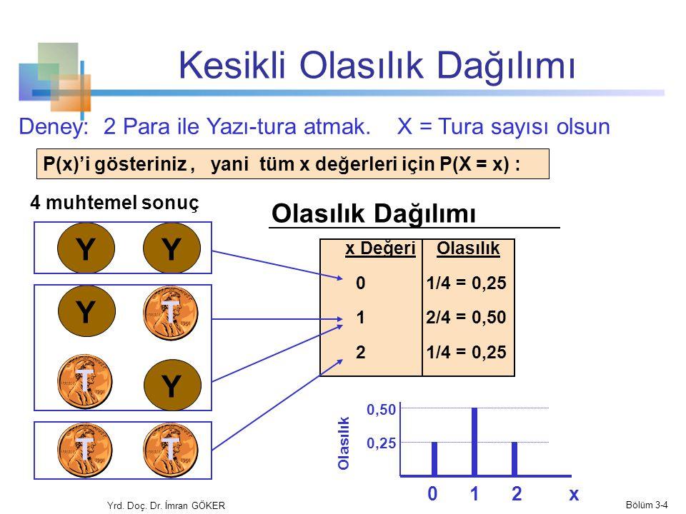 Bernoulli Dağılımı Sadece başarı veya başarısızlık şeklinde iki sonucu ele alınız P başarı olasılığını göstersin 1 – P başarısızlık olasılığını göstersin Rassal X değişkeni tanımlanmış olsun: eğer başarılı ise x = 1, eğer başarısızsa x = 0 O halde Bernoulli olasılık fonksiyonu aşağıdaki gibidir: Yrd.
