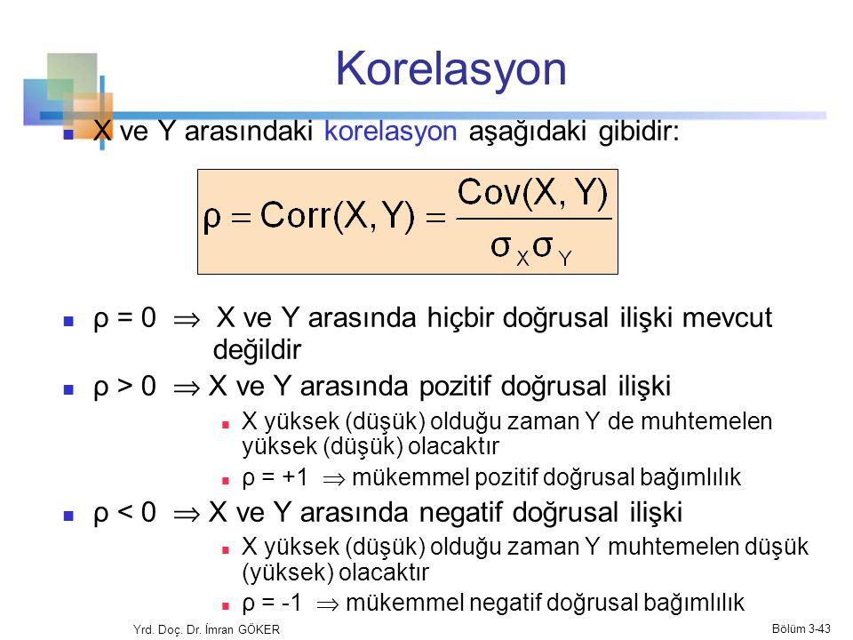 Korelasyon X ve Y arasındaki korelasyon aşağıdaki gibidir: ρ = 0  X ve Y arasında hiçbir doğrusal ilişki mevcut değildir ρ > 0  X ve Y arasında pozi