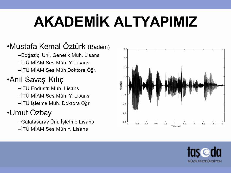 AKADEMİK ALTYAPIMIZ Mustafa Kemal Öztürk ( Badem) –Boğaziçi Üni.