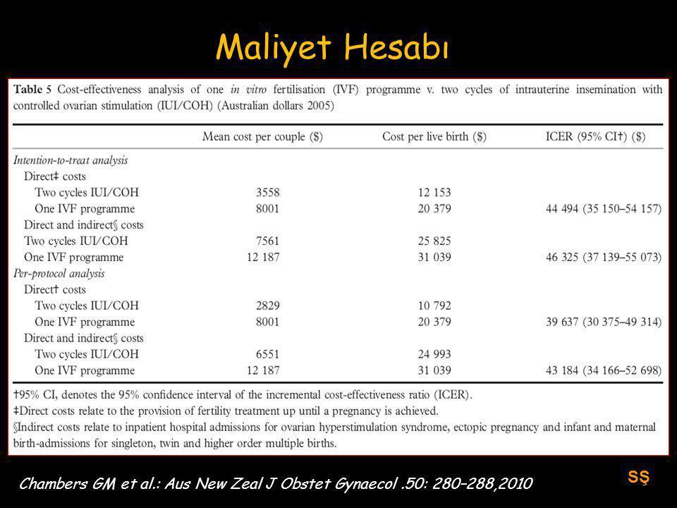 SŞ Chambers GM et al.: Aus New Zeal J Obstet Gynaecol.50: 280–288,2010 Maliyet Hesabı