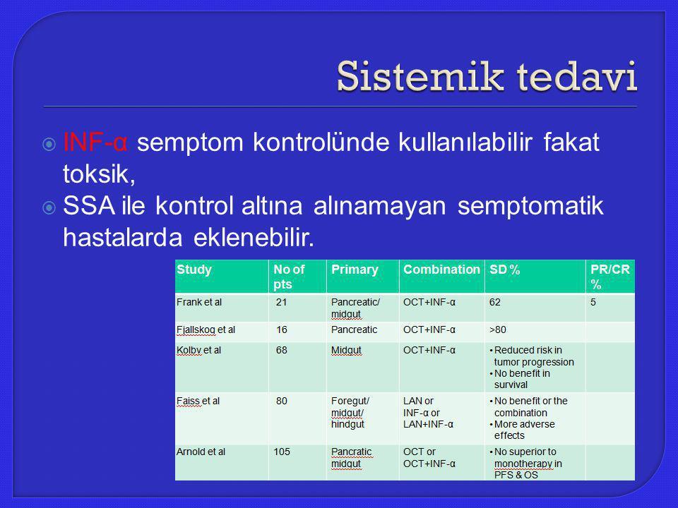 INF-α semptom kontrolünde kullanılabilir fakat toksik,  SSA ile kontrol altına alınamayan semptomatik hastalarda eklenebilir.