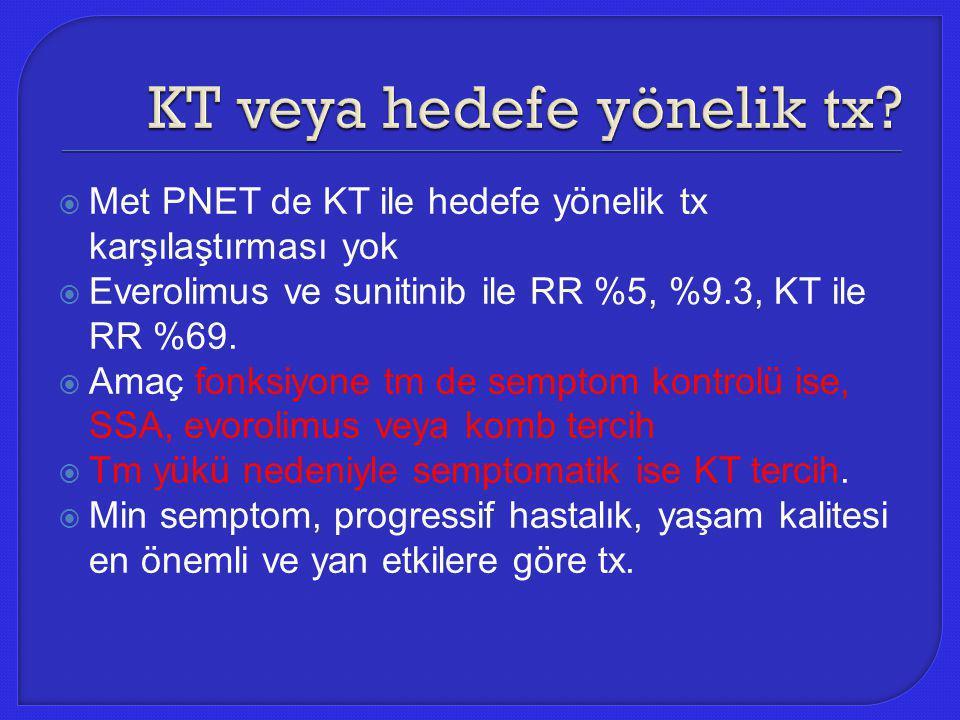  Met PNET de KT ile hedefe yönelik tx karşılaştırması yok  Everolimus ve sunitinib ile RR %5, %9.3, KT ile RR %69.  Amaç fonksiyone tm de semptom k
