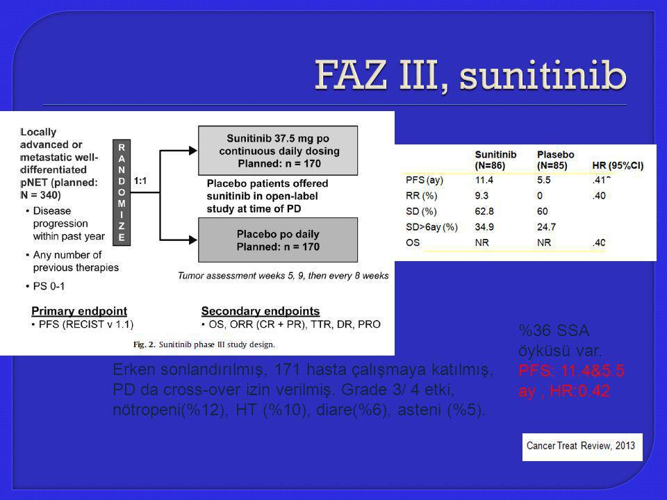 %36 SSA öyküsü var. PFS: 11.4&5.5 ay, HR:0.42 Erken sonlandırılmış, 171 hasta çalışmaya katılmış, PD da cross-over izin verilmiş. Grade 3/ 4 etki, nöt